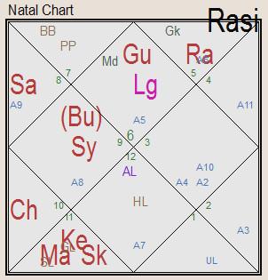 гороскоп на момент встречи Нового Года