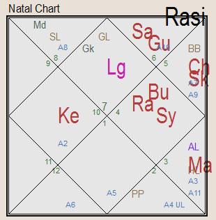 гороскоп Кости Журавлева