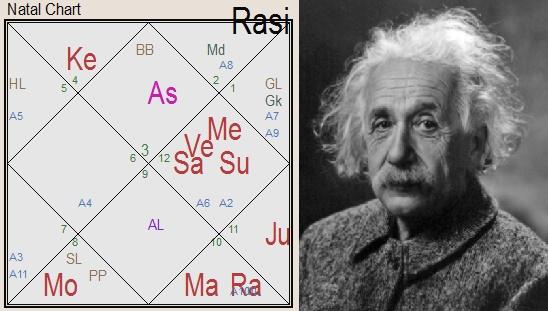 Эйнштейн гороскоп