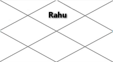 Раху в 1 доме Раси