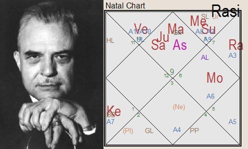 Разбор гороскопа: Милтон Эриксон