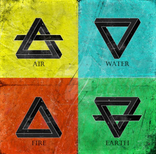 4 элемента астрология