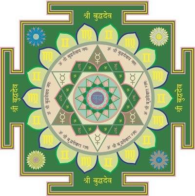 4.Budha